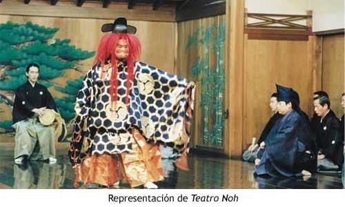 Representación de Teatro Noh
