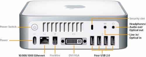 Apple Mac mini Intel Core Duo