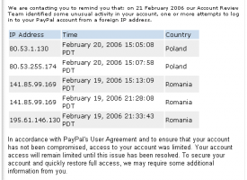 Phishing a Paypal