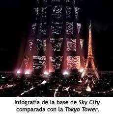 Tokyo's Sky City - Comparativa de tamaño con la Tokyo Tower