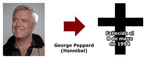 Hannibal - George Peppard
