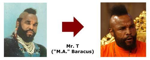 M.A. Baracus - Mr. T.