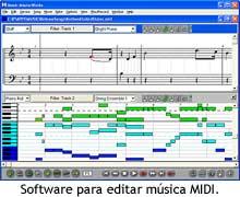 Software MIDI