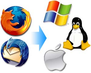 Firefox y Thunderbird, disponibles para Windows, Mac y Linux