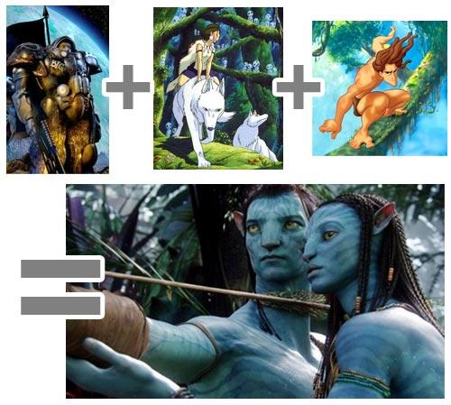 Avatar - Fórmula matemática