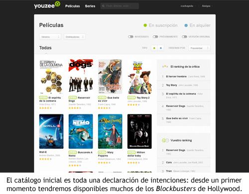 Youzee - Catálogo inicial