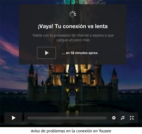 Youzee - Problemas en la conexión