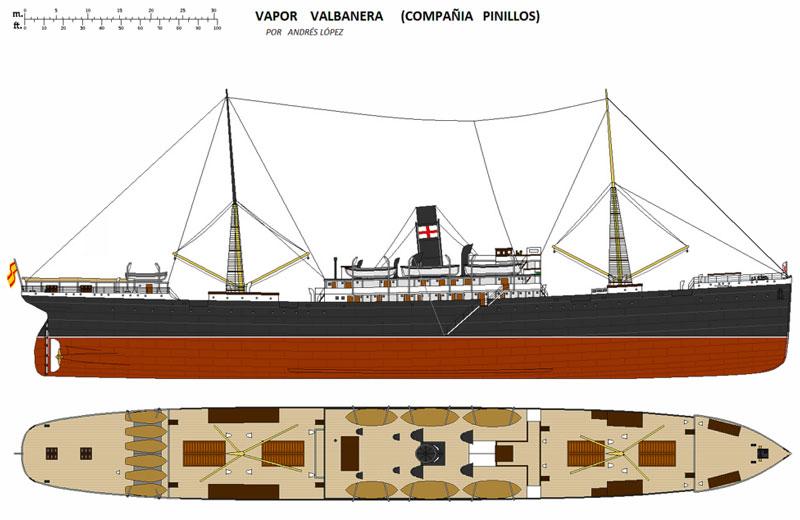 El naufragio del Valbanera - Planos