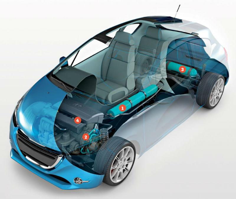 el-coche-propulsado-por-aire-comprimido-peugeot-208-hybrid-air-interior